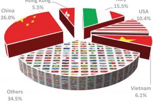 Las exportaciones de pieles de Brasil remontan en 2016
