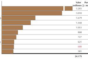 Anuario del sector mundial del curtido: año 2016