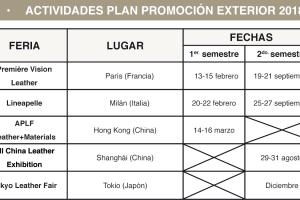 Plan de promoción exterior 2018 para el sector curtidos