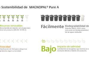 Magnopal® Pure A, el nuevo biopolímero basado en materias primas renovables de TFL